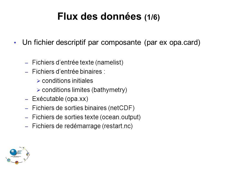 Flux des données (1/6) Un fichier descriptif par composante (par ex opa.card) Fichiers d'entrée texte (namelist)