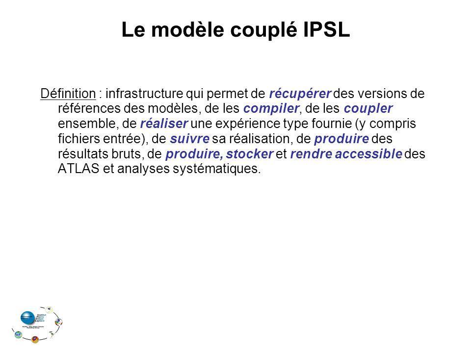 Le modèle couplé IPSL