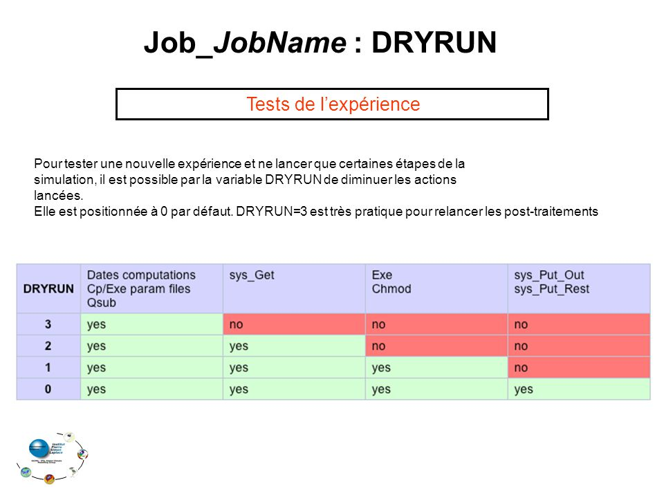 Job_JobName : DRYRUN Tests de l'expérience