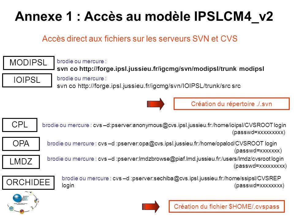 Annexe 1 : Accès au modèle IPSLCM4_v2
