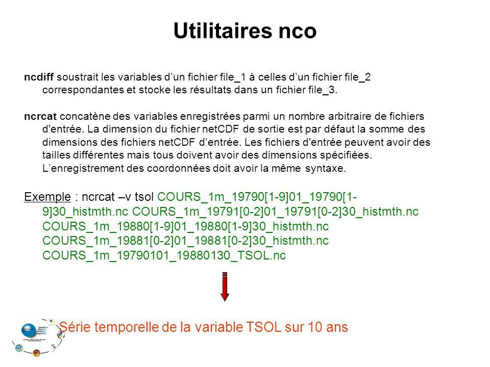 Utilitaires nco Série temporelle de la variable TSOL sur 10 ans