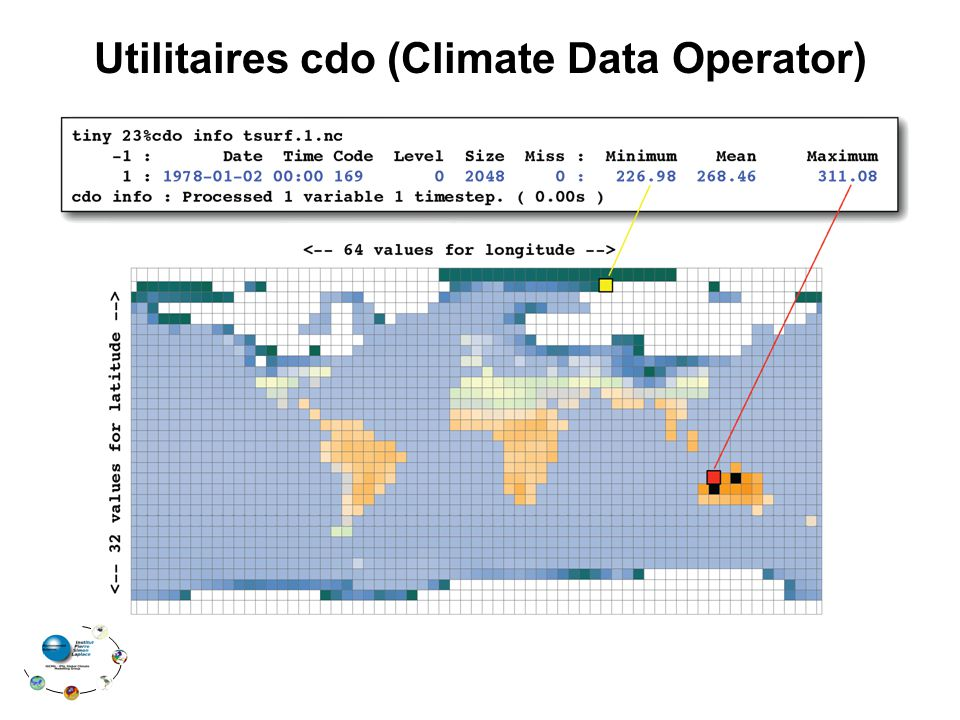 Utilitaires cdo (Climate Data Operator)