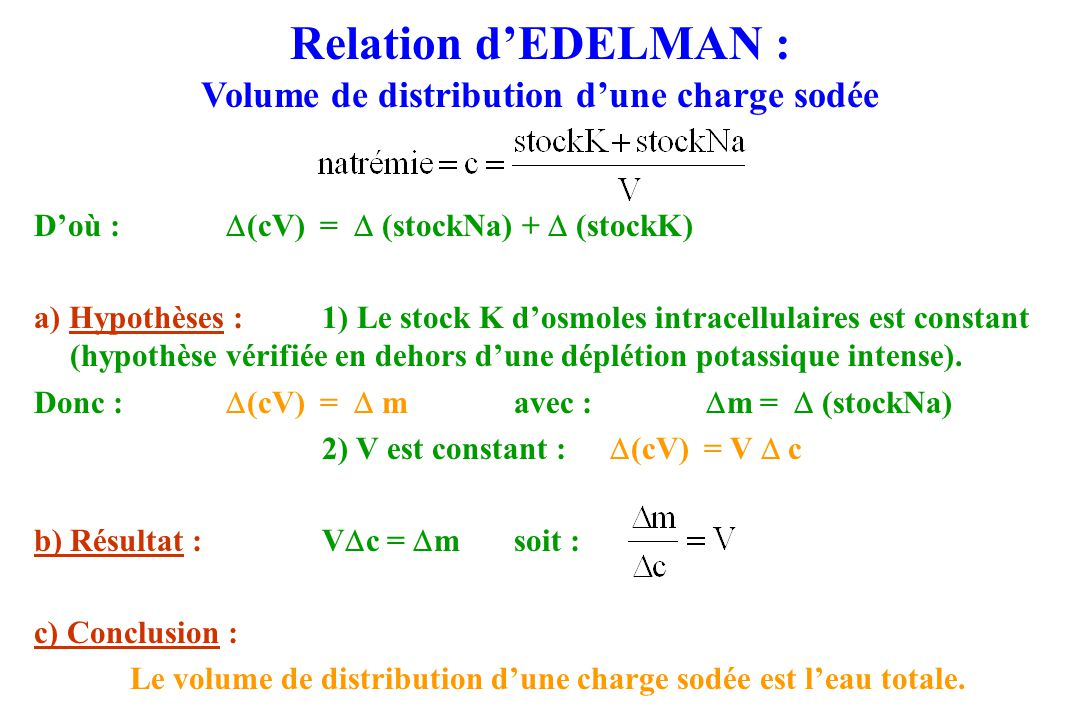 Relation d'EDELMAN : Volume de distribution d'une charge sodée