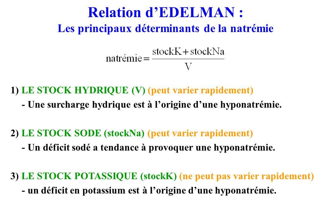 Relation d'EDELMAN : Les principaux déterminants de la natrémie