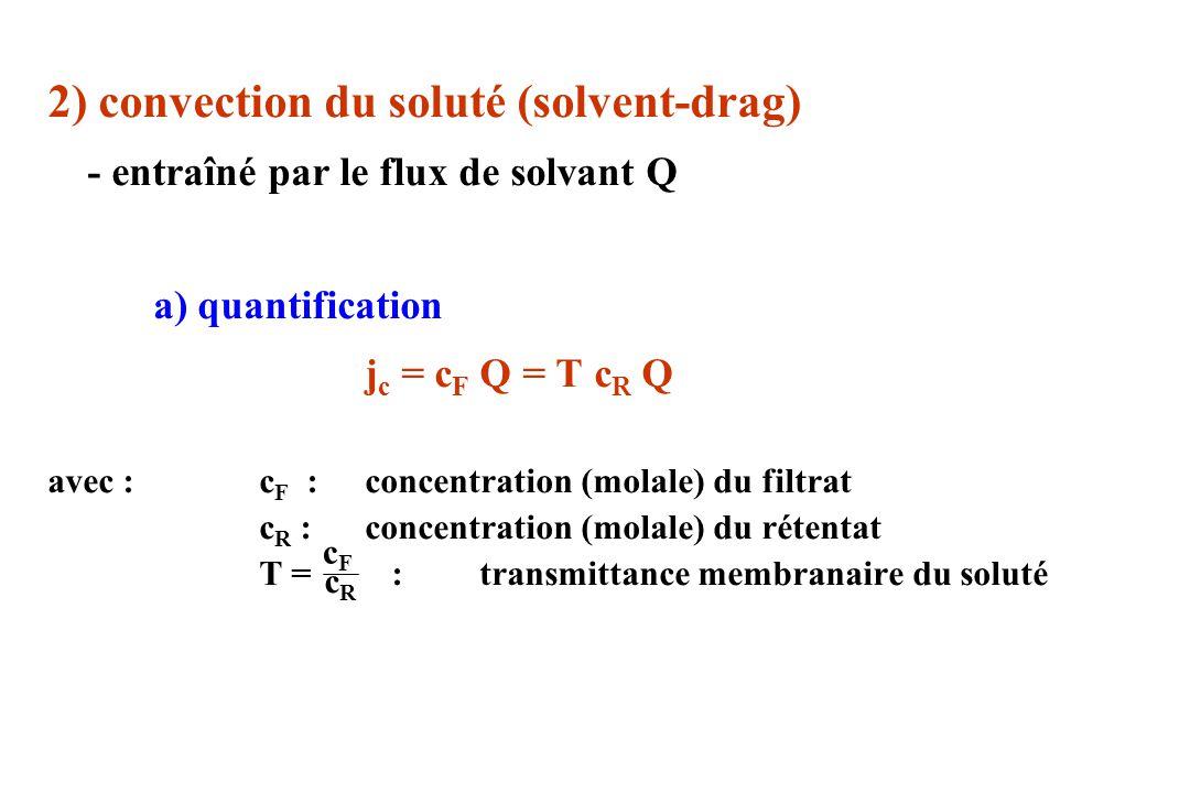 - entraîné par le flux de solvant Q
