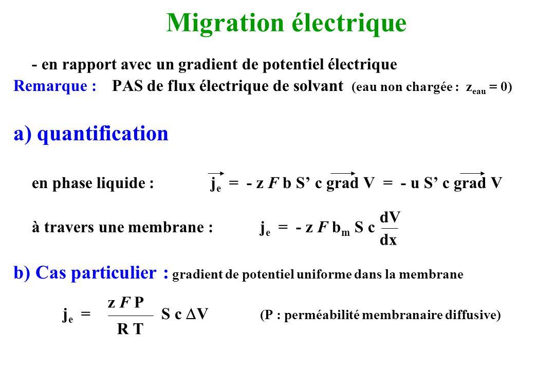 Migration électrique a) quantification