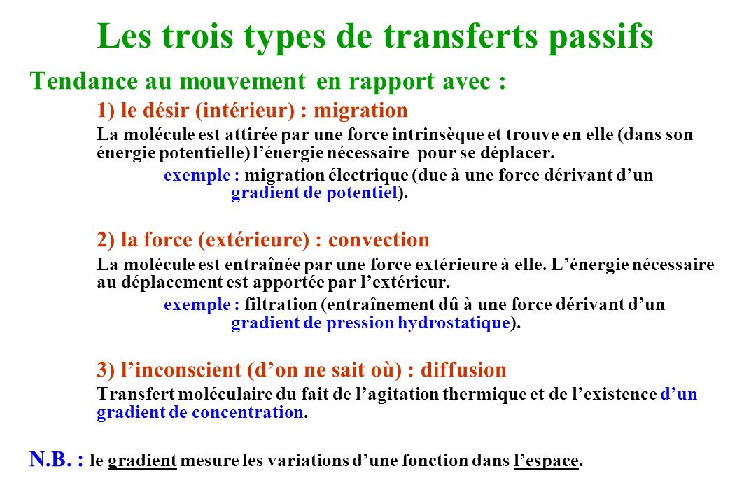 Les trois types de transferts passifs