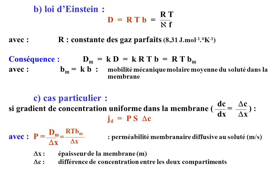 b) loi d'Einstein : D = R T b = avec : R : constante des gaz parfaits (8,31 J.mol-1.°K-1) Conséquence : Dm = k D = k R T b = R T bm.
