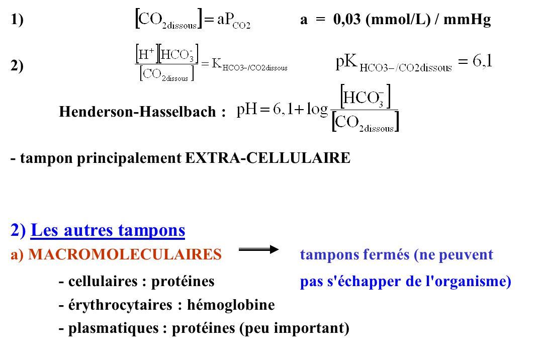 - cellulaires : protéines pas s échapper de l organisme)