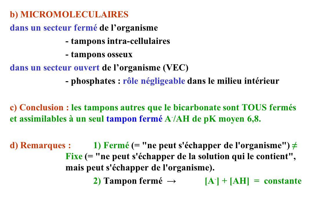 b) MICROMOLECULAIRES dans un secteur fermé de l'organisme. - tampons intra-cellulaires. - tampons osseux.