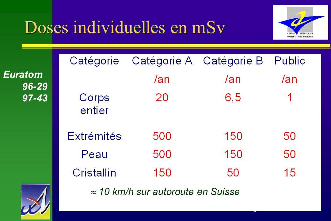 Doses individuelles en mSv