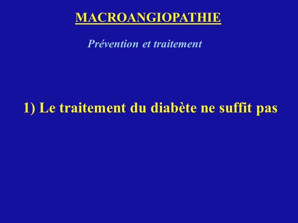 1) Le traitement du diabète ne suffit pas