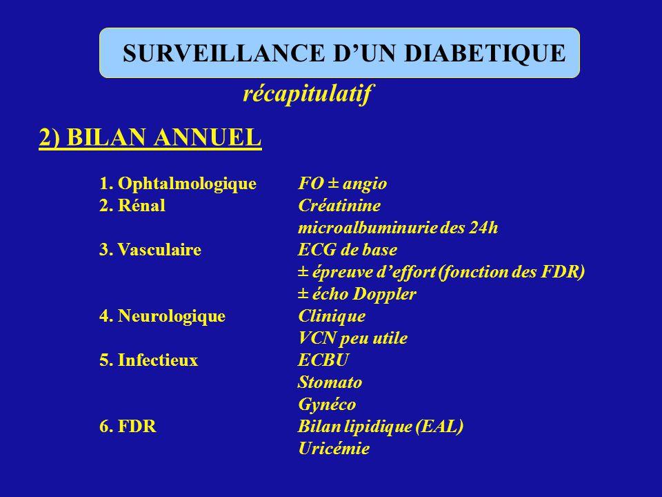 SURVEILLANCE D'UN DIABETIQUE