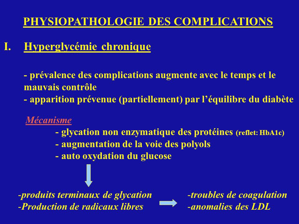 PHYSIOPATHOLOGIE DES COMPLICATIONS