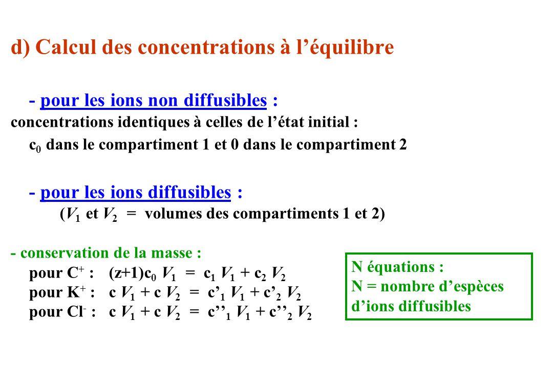 d) Calcul des concentrations à l'équilibre