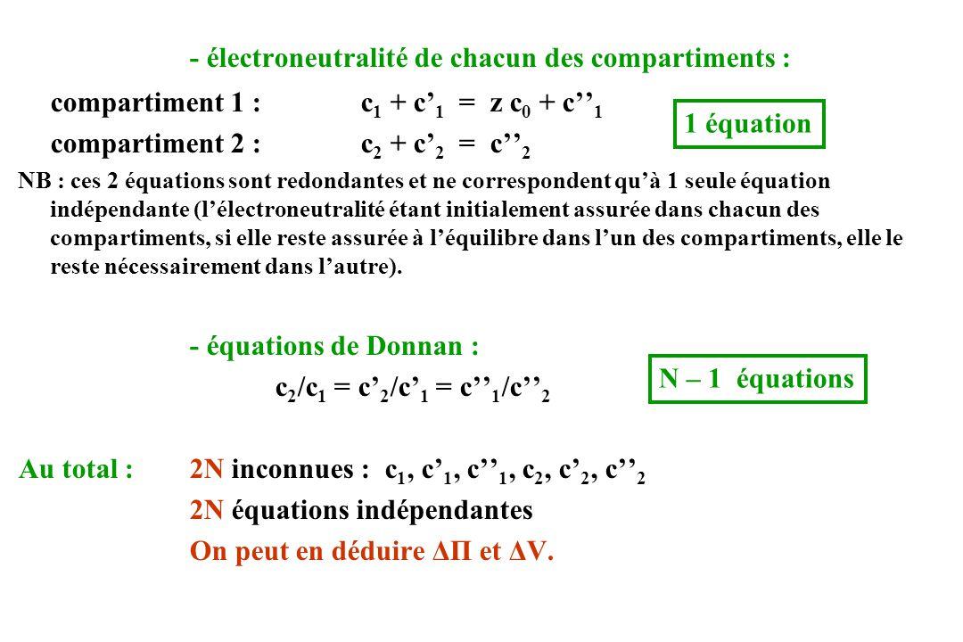 - électroneutralité de chacun des compartiments :