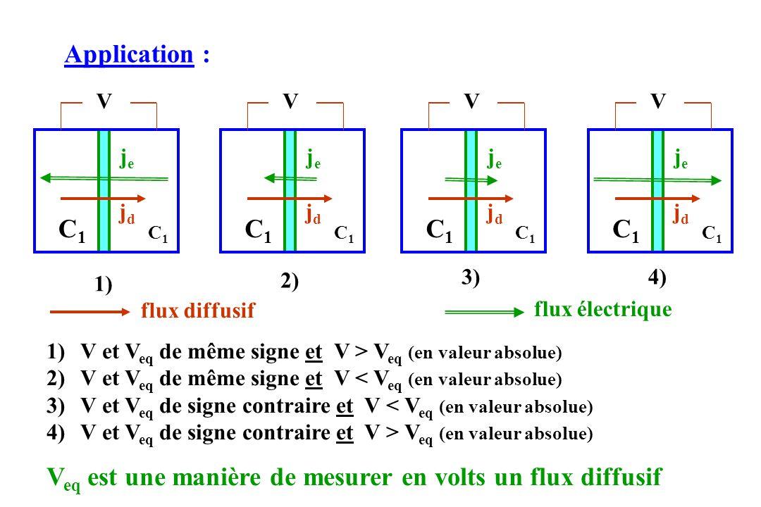 Veq est une manière de mesurer en volts un flux diffusif