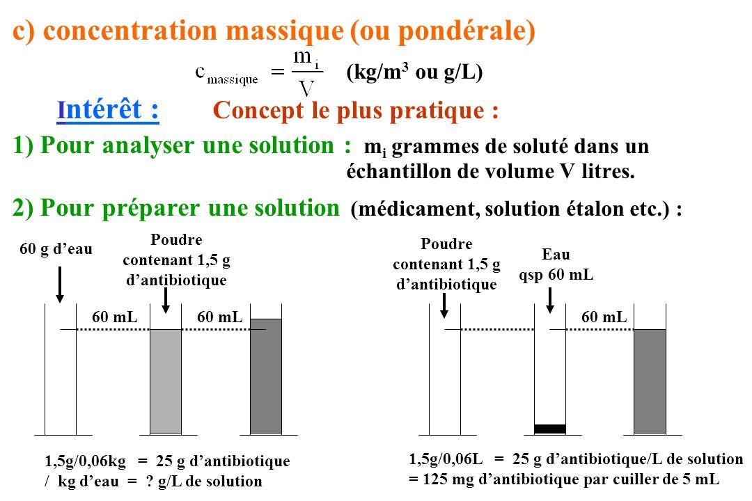 c) concentration massique (ou pondérale) (kg/m3 ou g/L)