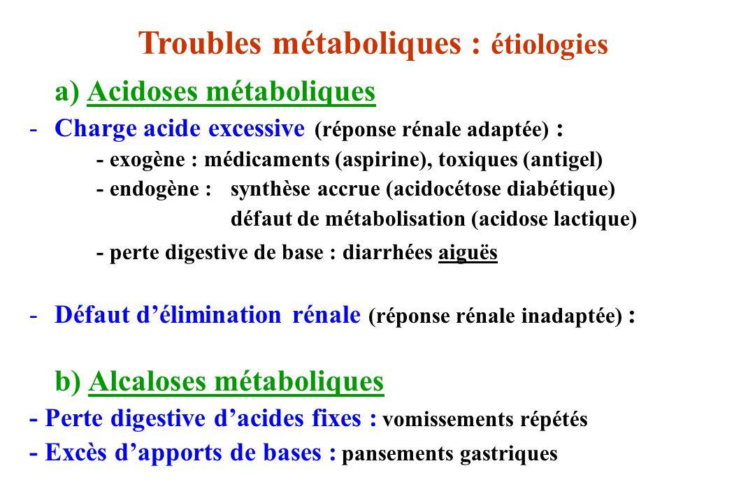 Troubles métaboliques : étiologies