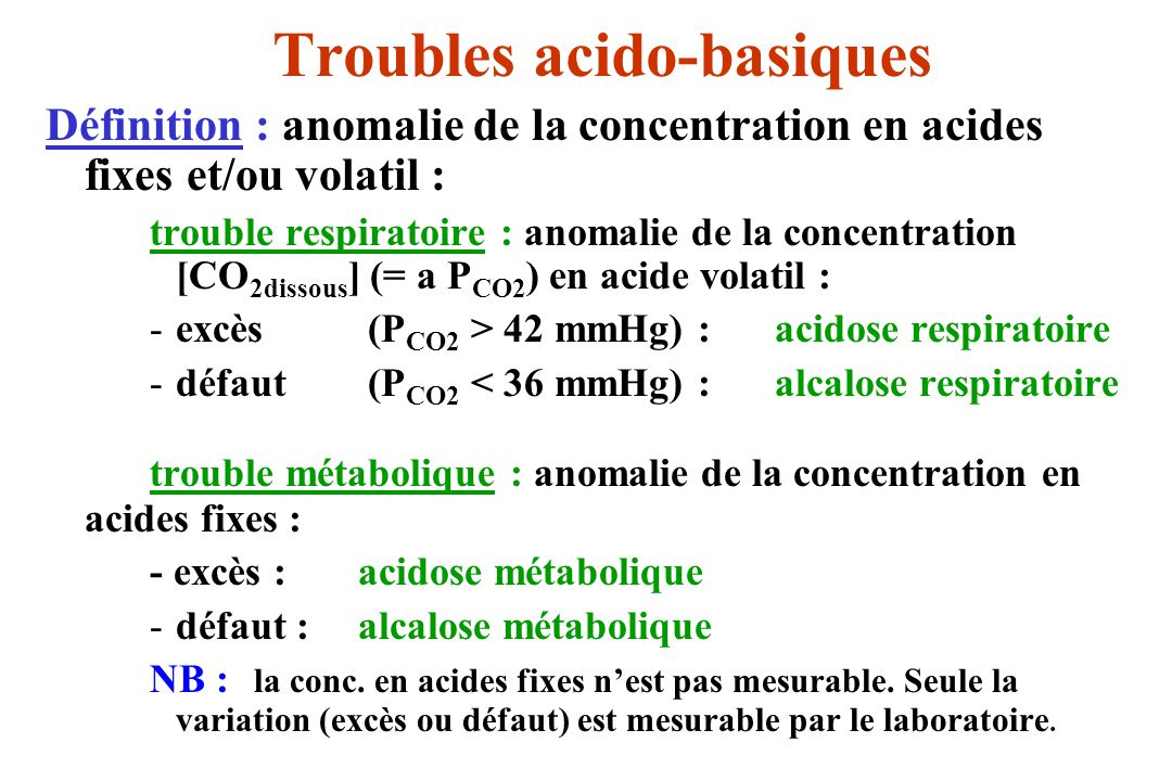 Troubles acido-basiques
