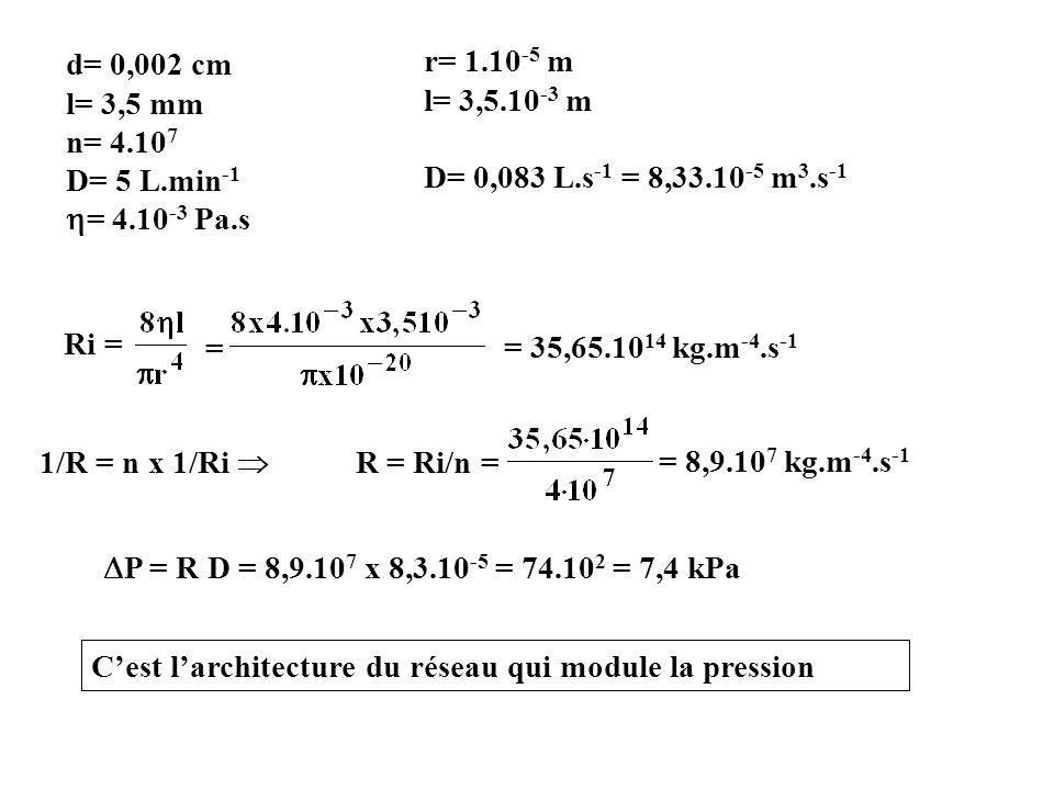 = = 35,65.1014 kg.m-4.s-1 = 8,9.107 kg.m-4.s-1 d= 0,002 cm r= 1.10-5 m