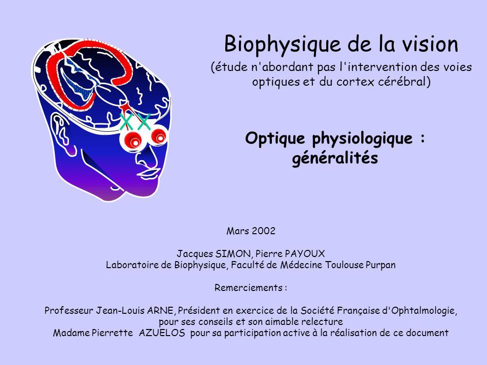 Optique physiologique : généralités