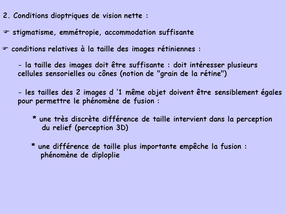2. Conditions dioptriques de vision nette :
