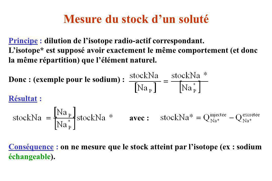 Mesure du stock d'un soluté