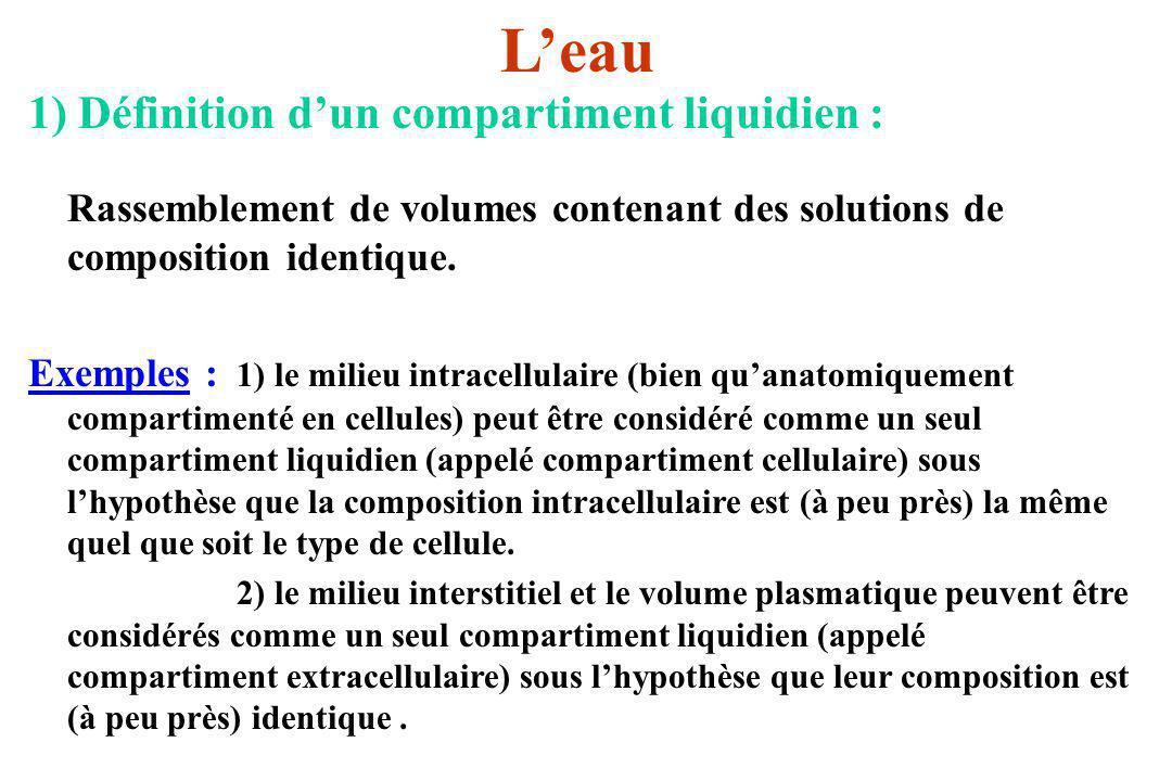 L'eau 1) Définition d'un compartiment liquidien :