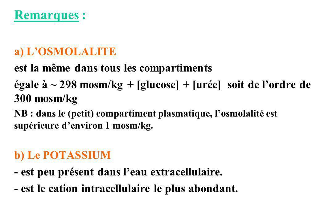 Remarques : a) L'OSMOLALITE est la même dans tous les compartiments