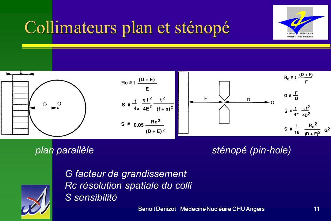 Collimateurs plan et sténopé