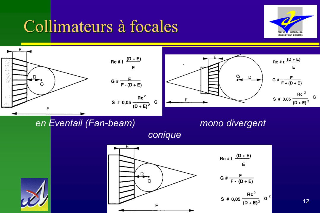 Collimateurs à focales