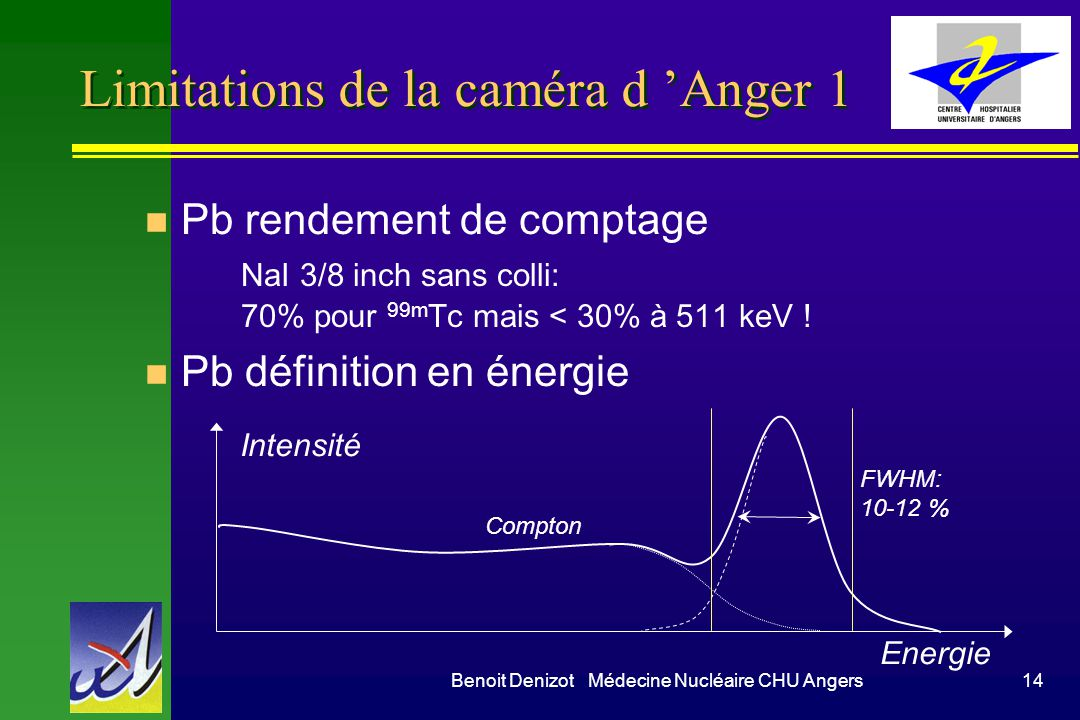 Limitations de la caméra d 'Anger 1
