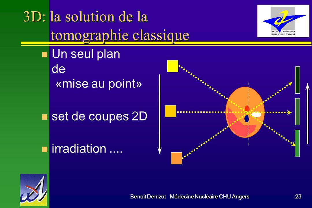 3D: la solution de la tomographie classique