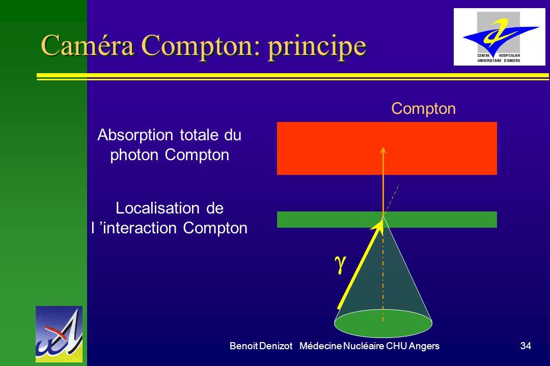 Caméra Compton: principe
