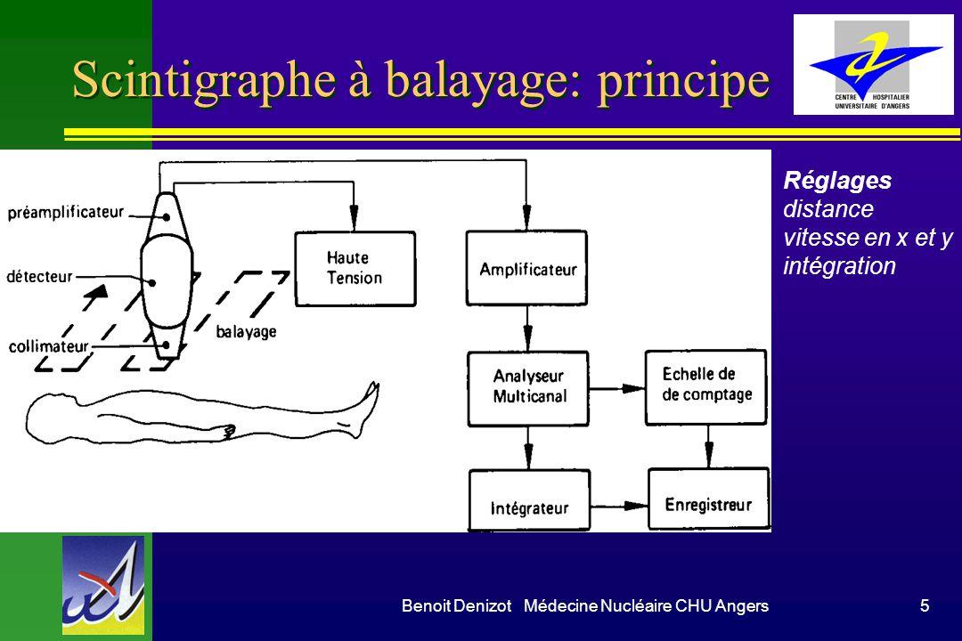 Scintigraphe à balayage: principe