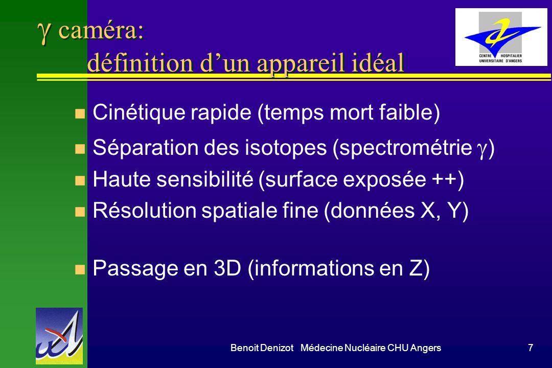 g caméra: définition d'un appareil idéal