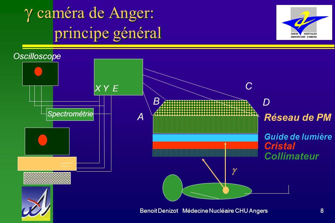 g caméra de Anger: principe général