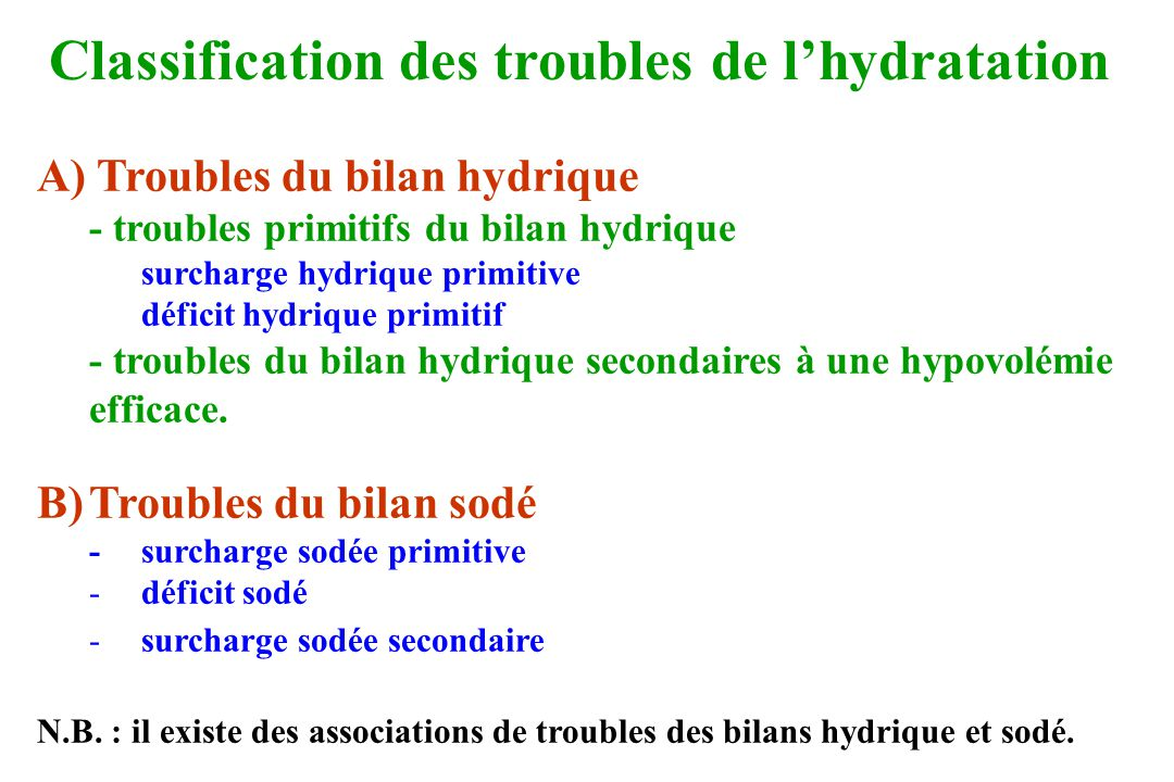 Classification des troubles de l'hydratation