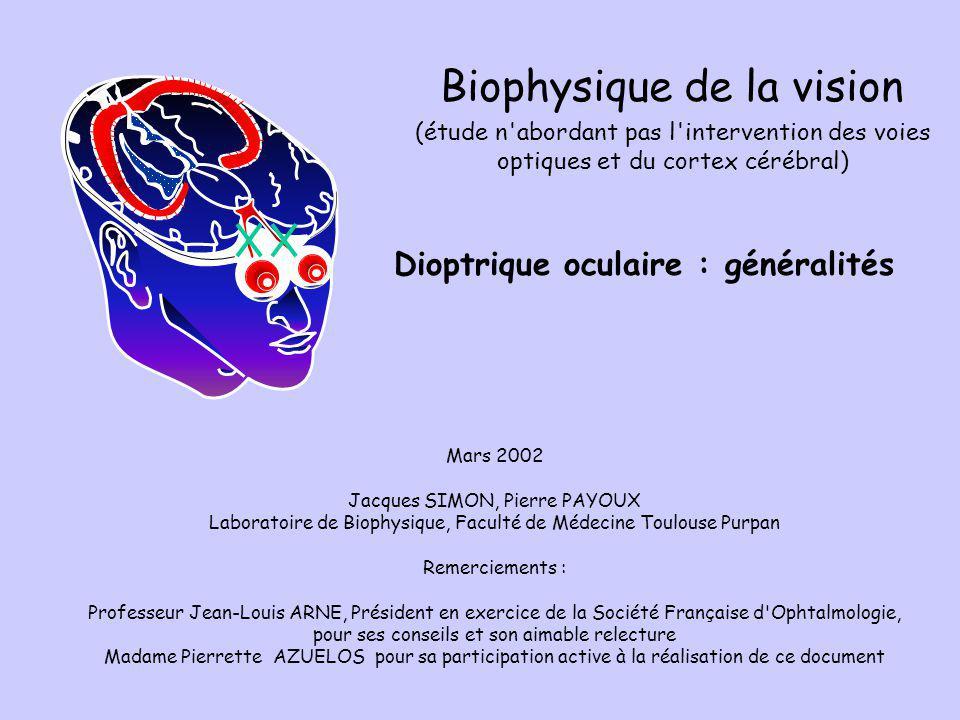 Dioptrique oculaire : généralités