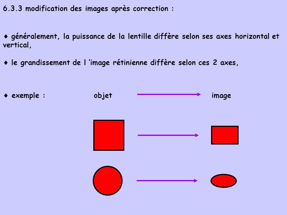 6.3.3 modification des images après correction :