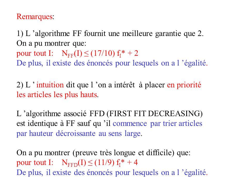Remarques: 1) L 'algorithme FF fournit une meilleure garantie que 2. On a pu montrer que: pour tout I: NFF(I) ≤ (17/10) fI* + 2.