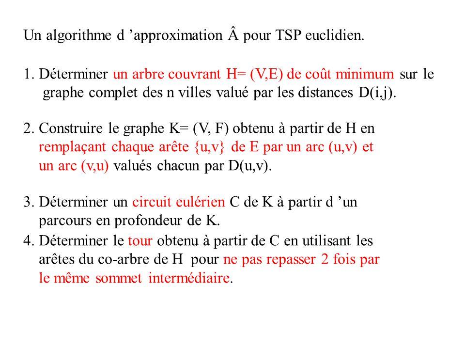 Un algorithme d 'approximation pour TSP euclidien.