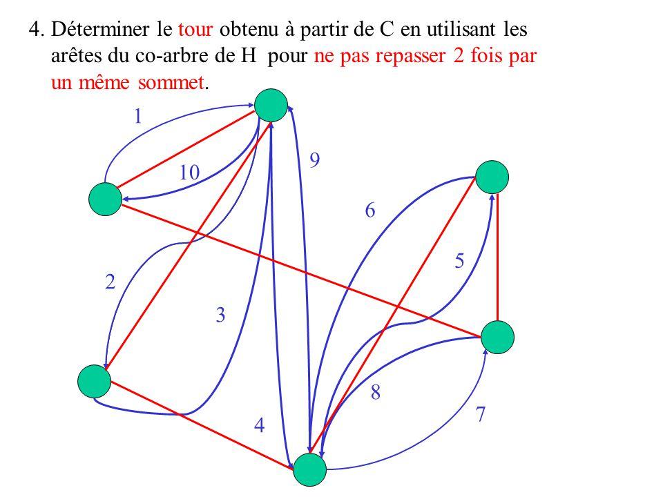 4. Déterminer le tour obtenu à partir de C en utilisant les