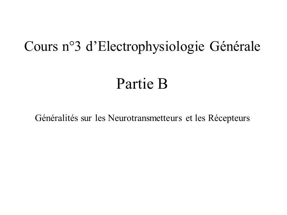 Cours n°3 d'Electrophysiologie Générale Partie B Généralités sur les Neurotransmetteurs et les Récepteurs