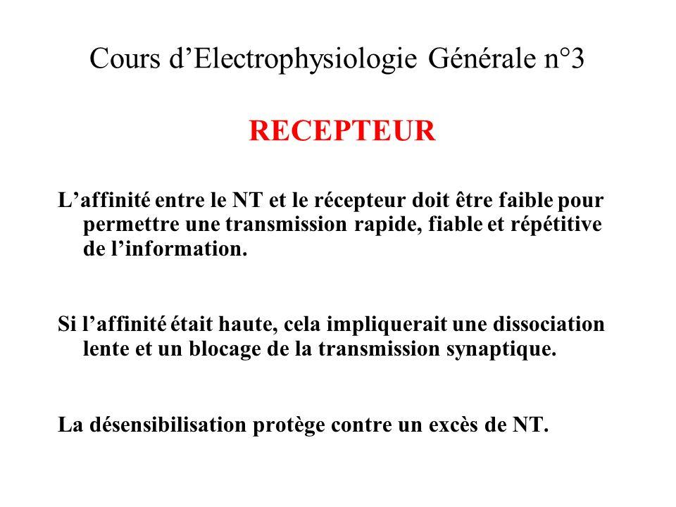 Cours d'Electrophysiologie Générale n°3 RECEPTEUR