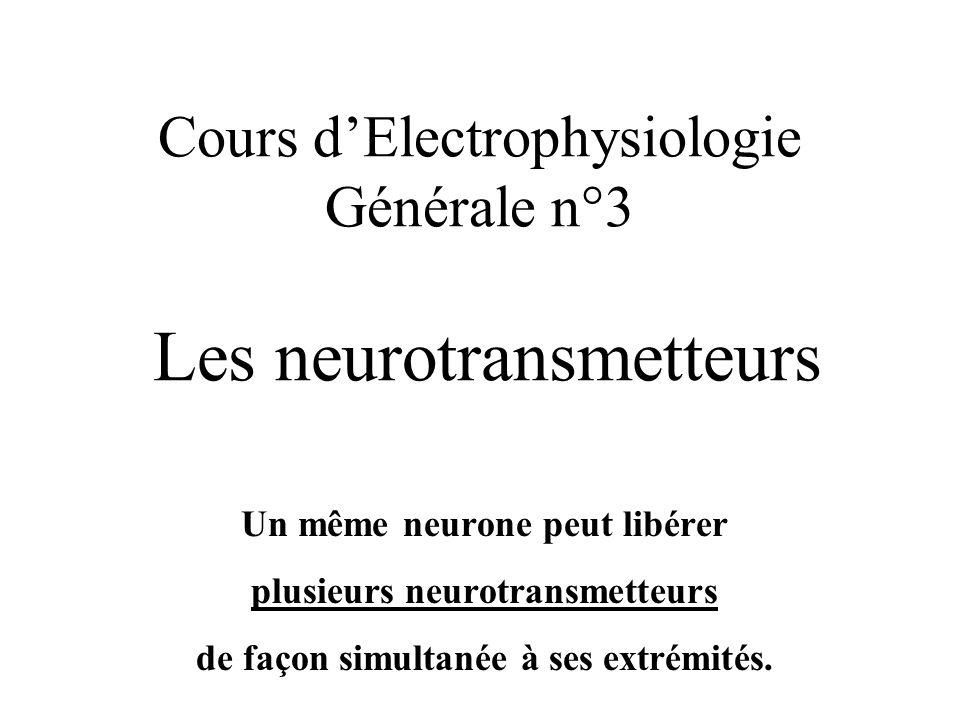 Cours d'Electrophysiologie Générale n°3 Les neurotransmetteurs