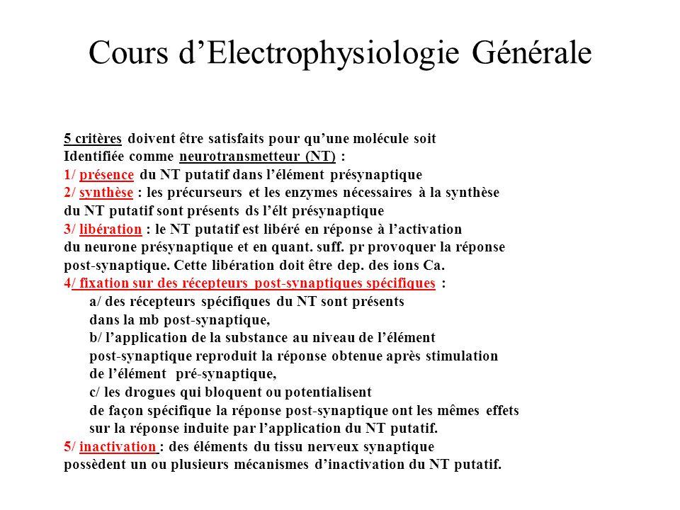 Cours d'Electrophysiologie Générale