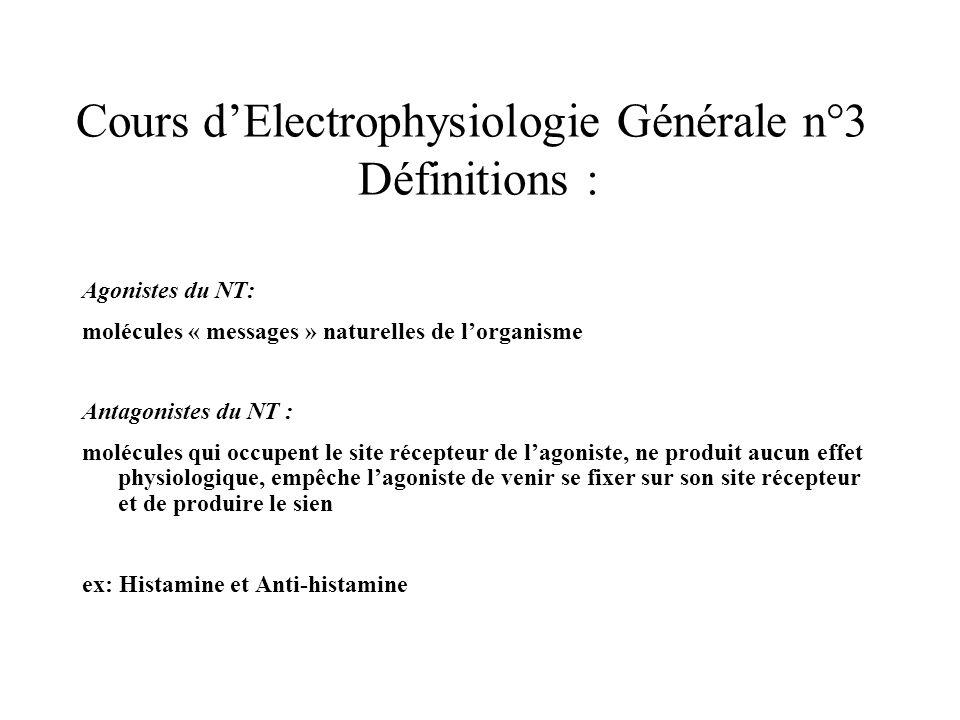 Cours d'Electrophysiologie Générale n°3 Définitions :