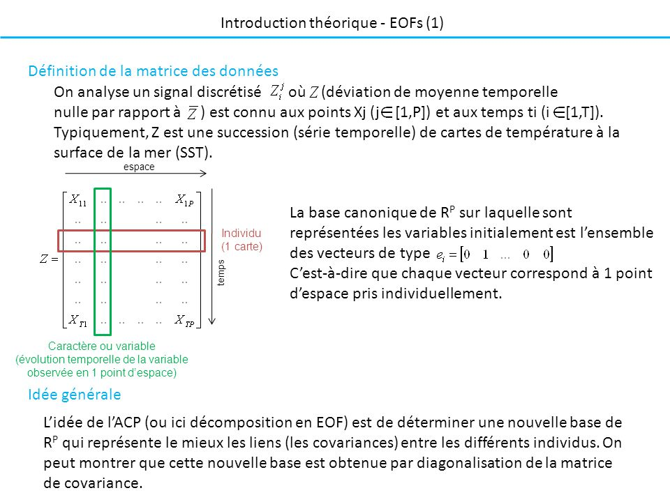 Introduction théorique - EOFs (1)